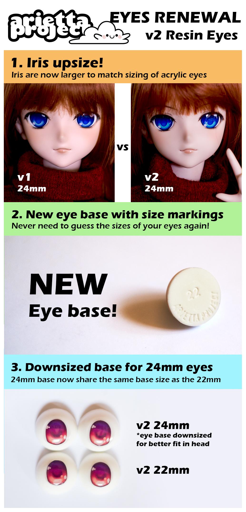 AP v2 Eyes